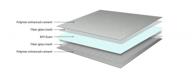 Marmox multiboard layers | Marmox NZ